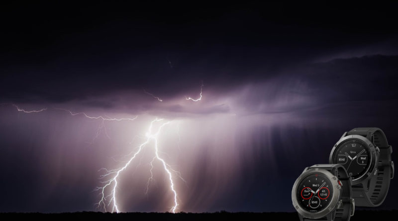 alert burzowy