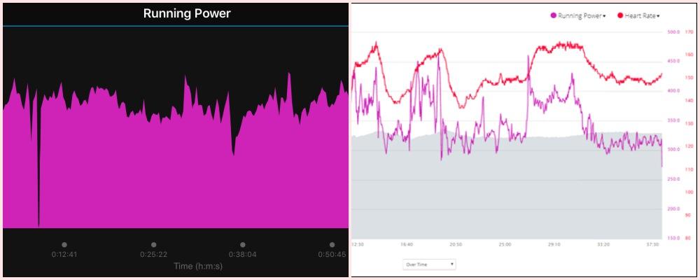 garmin pomiar mocy bieganie